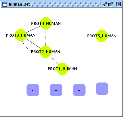 http://sbi.imim.es/biana/images/tutorial/inferred_human_set.png