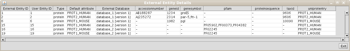 http://sbi.imim.es/biana/images/tutorial/view_external_entity_details_table.png