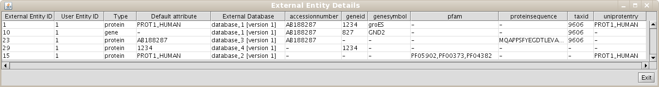 http://sbi.imim.es/biana/images/tutorial/view_external_entity_details_table2.png